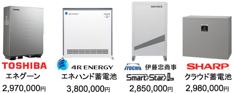 各メーカーから販売されている蓄電池