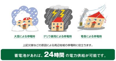 蓄電池があれば24時間の電力供給が可能です。
