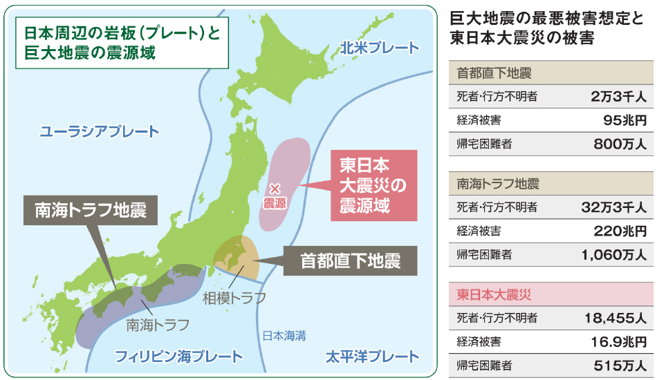 日本周辺の岩盤と巨大地震の震源域